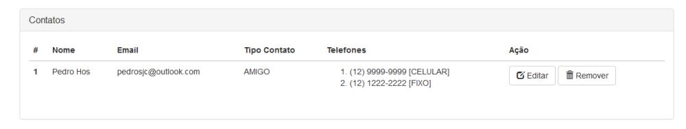 contatos_lista